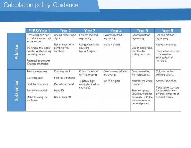 thumbnail of Calculation-policy-guidance